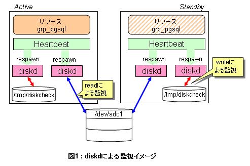 diskd1.10.png
