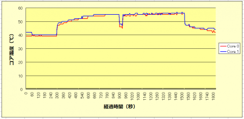 z08_graph_110Ge-S.png