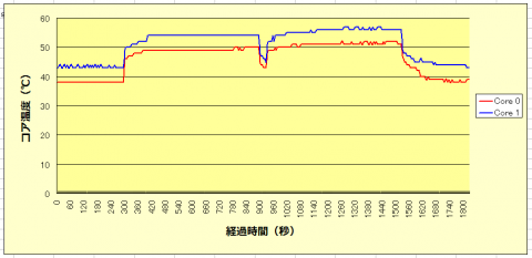 z09_graph_110Ge.png