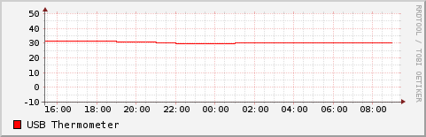 USB_Them_Remote-hand.png